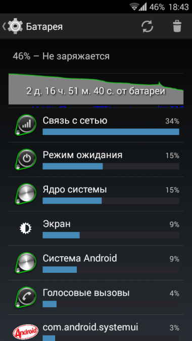 КДПВ Samsung S4 mini LTE жрет батарейку