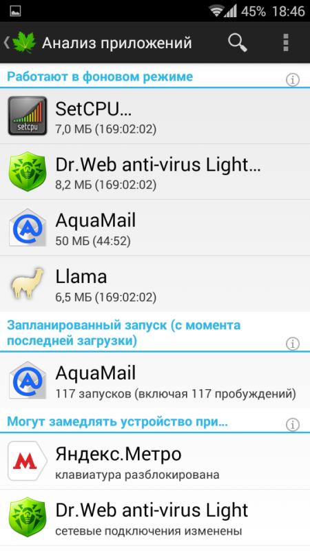 Samsung S4 mini LTE жрет батарейку