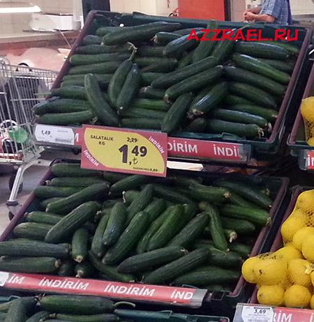 Цены на еду в Турции