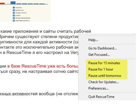 Обзор RescueTime учет рабочего времени